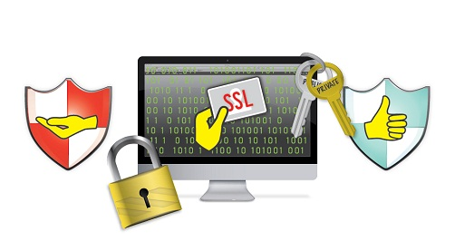 The Importance Of SSL Technology When Shopping Online