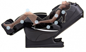 Benefits Of Buying A Massage Chair