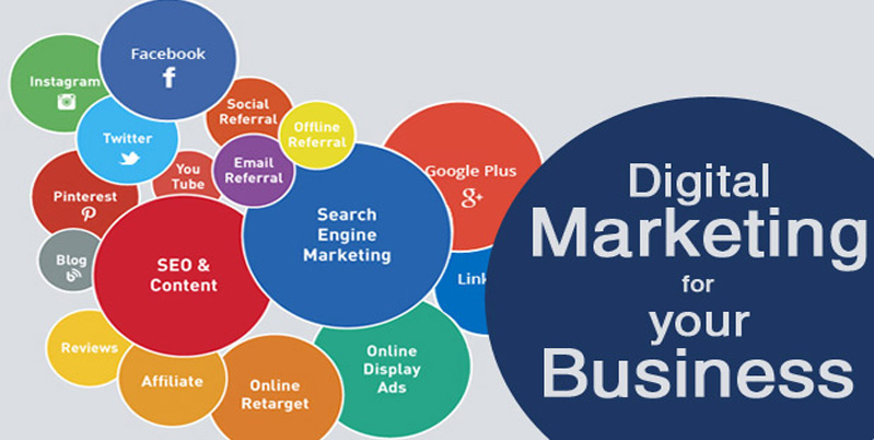 Website Marketing Sites: Some Prominent Marketing Providers On The Internet
