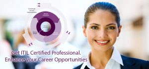 All About ITIL Certification and Its Importance