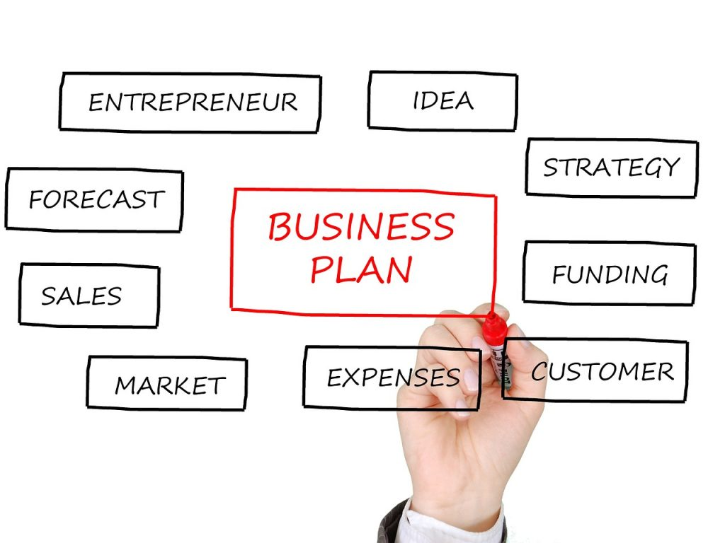 Business Strategy To Satisfy The Requirement Of Markets